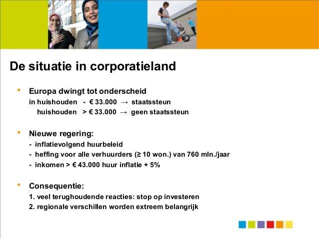 De situatie in corporatieland  Europa dwingt tot onderscheid in huishouden - € 33.000 → staatssteun huishouden > € 33.000...