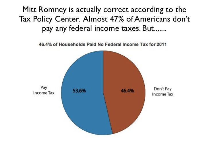Mitt Romney is actually correct according to theTax Policy Center. Almost 47% of Americans don't       pay any federal inc...