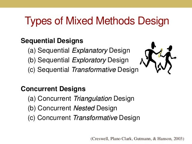 mixed methods research design The following slideshare presentation, mixed methods research, provides an excellent overview of mixed methods research it compares and contrasts qualitative, quantitative and mixed methods mixed methods research designs.