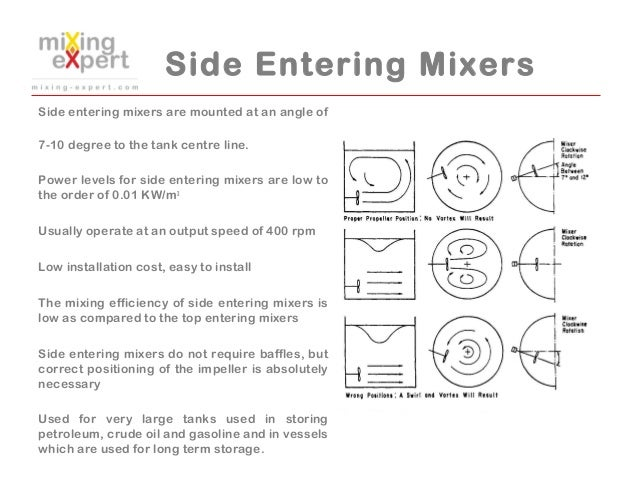 mixing liquids and solids Introduction to mixing, fluid mixing, solid blending, mixing of high viscosity materials and paste.
