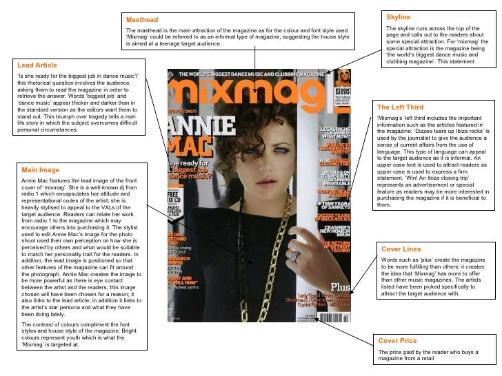 Mixmag front cover analysis