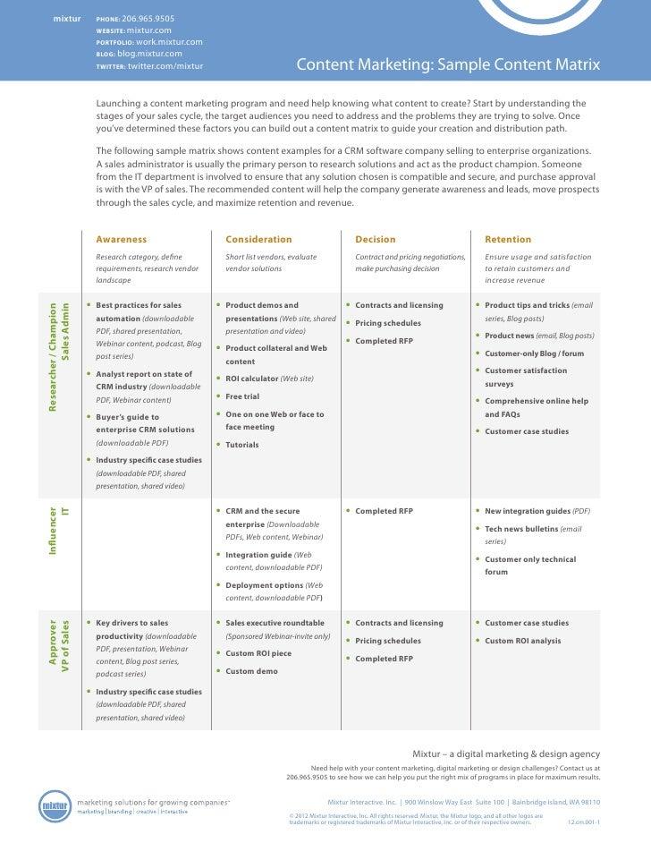 Mixtur Content Marketing Matrix Example