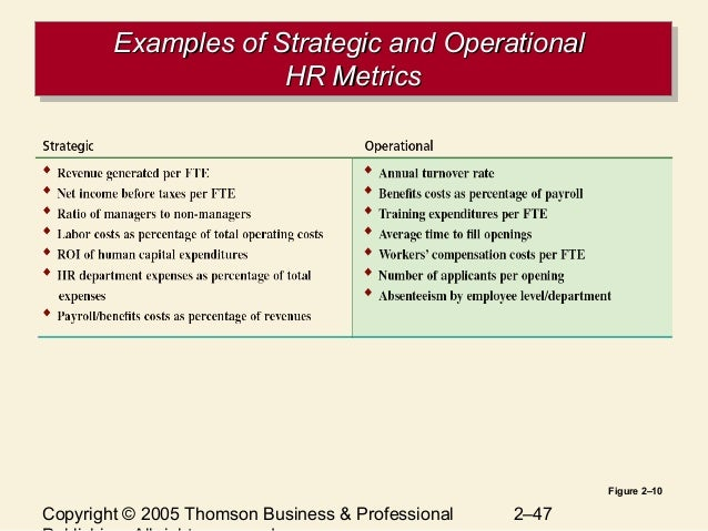business plan template for human resources