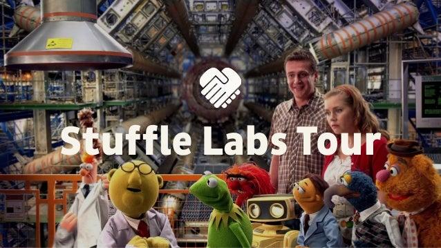 #uxhh #StuffleLabs Stuffle Labs Tour