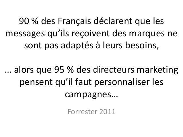 90 % des Français déclarent que les messages qu'ils reçoivent des marques ne sont pas adaptés à leurs besoins, … alors que...