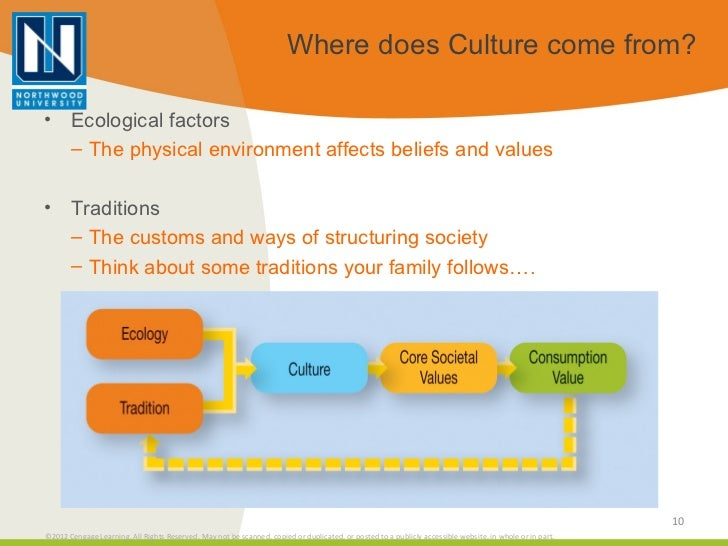 impact of values essay Prepare a short essay (550 words) on organizational culture and values prepare essay with more bullet points describe how alignment between the values of an organization and the values of the nurse impact nurse engagement and patient outcomes.
