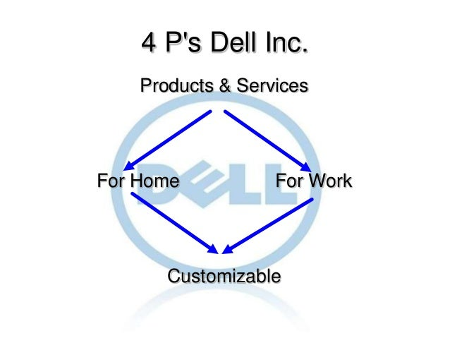 product and services for a business
