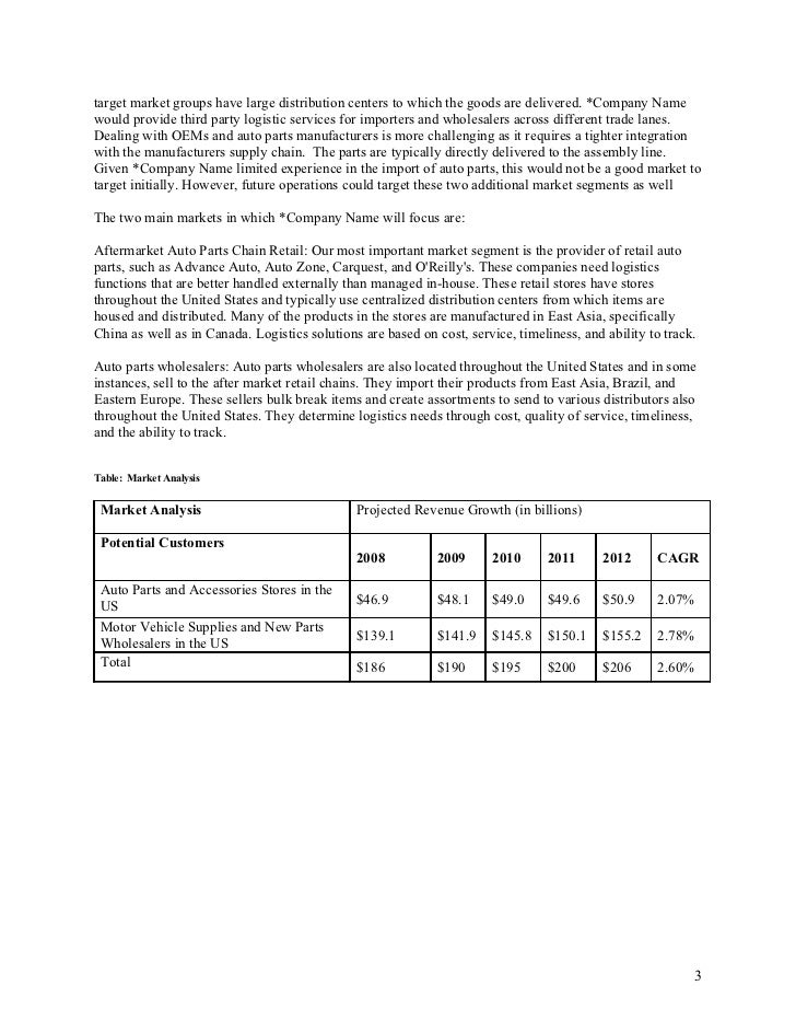 cover letter for product manager position best product