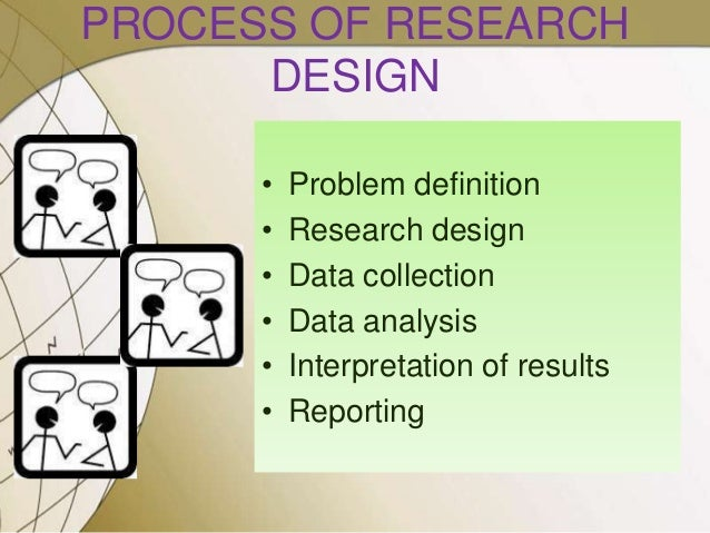 Problem definition in marketing research