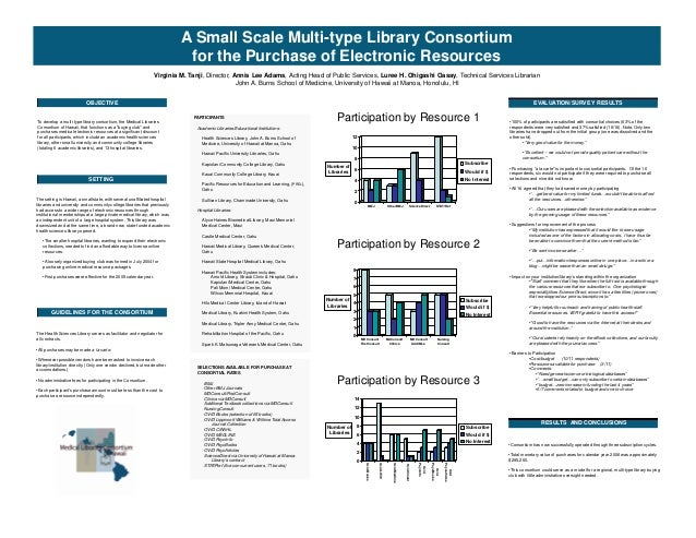 A Small Scale Multi-type Library Consortium                                                                            for...