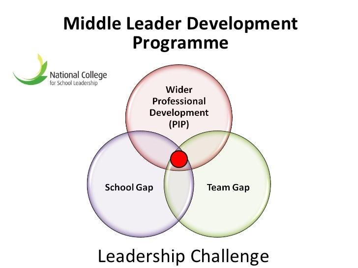 Middle Leader Development        Programme   Leadership Challenge