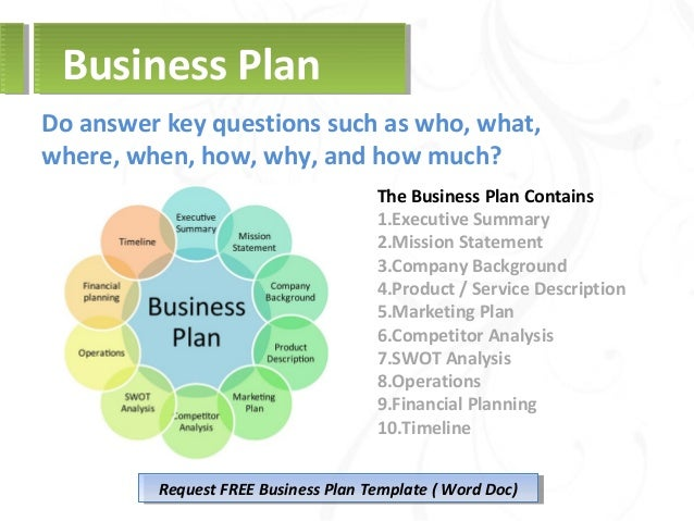 Business plan nz