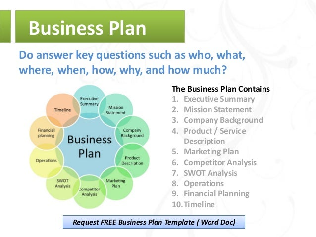 It business plan sample pdf