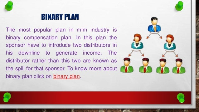 Marketing in business plan