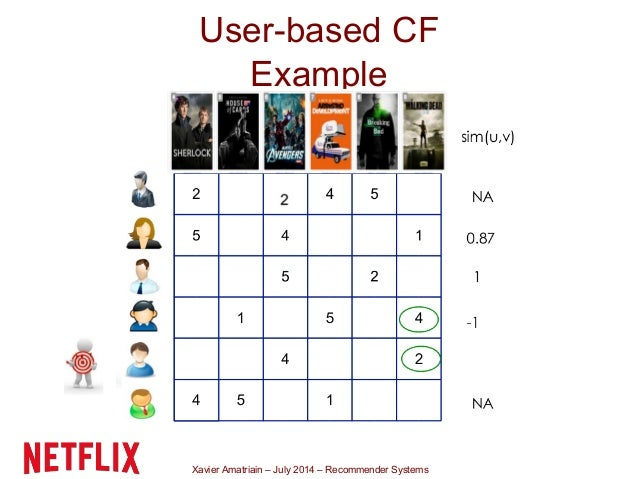 machine learning recommender systems