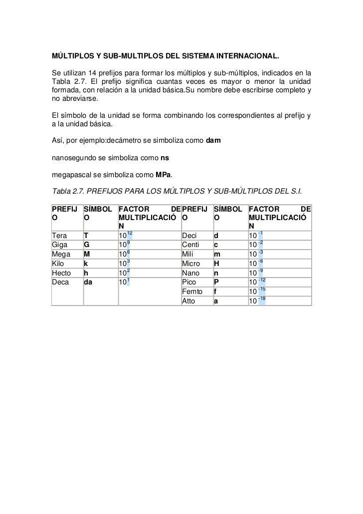 MÚLTIPLOS Y SUB-MULTIPLOS DEL SISTEMA INTERNACIONAL.<br />Se utilizan 14 prefijos para formar los múltiplos y sub-múltiplo...