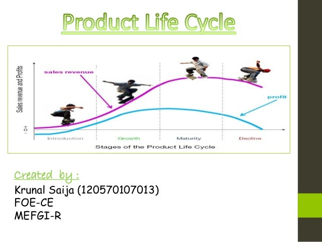 special k product life cycle New product- 'special k' the product life cycle implies that companies should have products in all stages at all documents similar to kelloggs marketing mix.