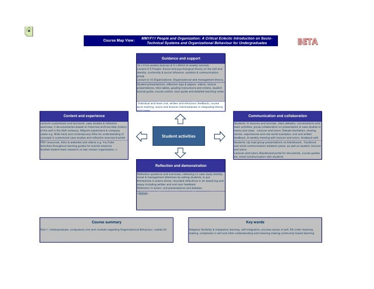 Mm1 F11 uofreading akrivou  pedagogy profile and course map combined template beta v0_3a