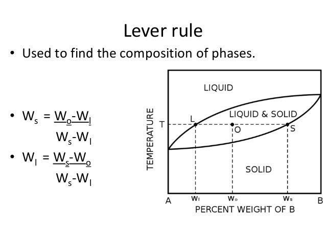 lever rule applied to phase diagram phase diagram