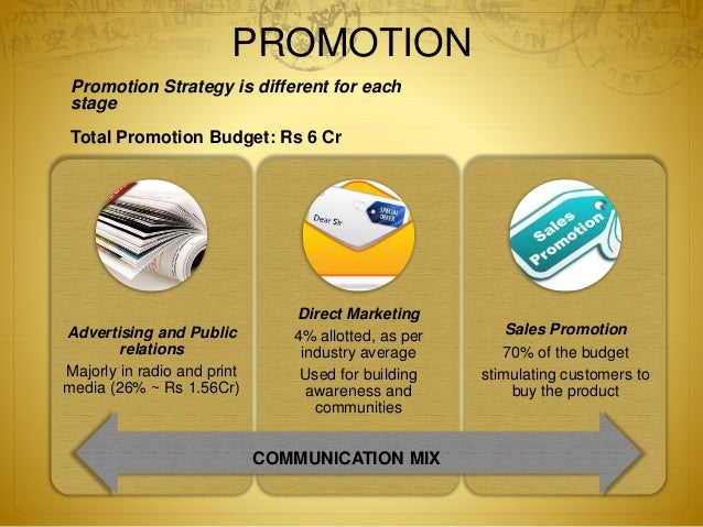 marketing strategy of colgate toothpaste Colgate ppt 1 his company sold the first toothpaste in a tube, colgate ribbon dental cream future strategy on 4p`s basis: 1.