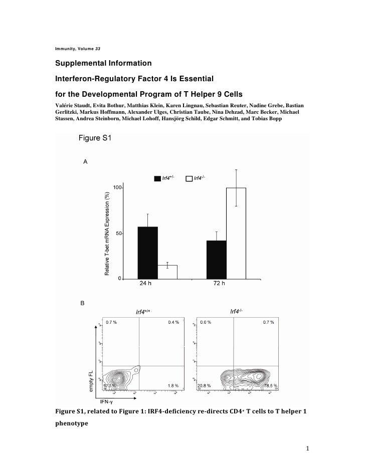 Immunity, Volume 33   Supplemental Information  Interferon-Regulatory Factor 4 Is Essential  for the Developmental Program...