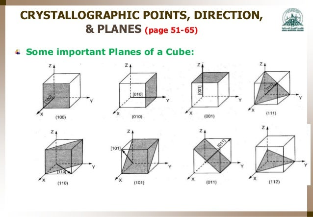 index system for crystal planes pdf