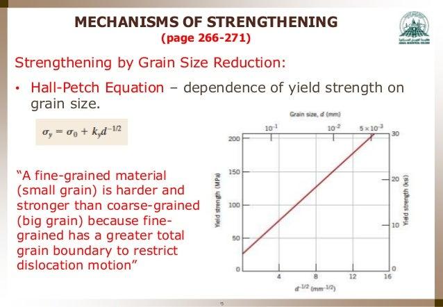 pillar strength equation 160 pillar strength formula the origin and the use of equation 11 are the prime topics of this paper this pillar strength formula was.
