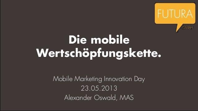 Die mobileWertschöpfungskette.Mobile Marketing Innovation Day23.05.2013Alexander Oswald, MAS