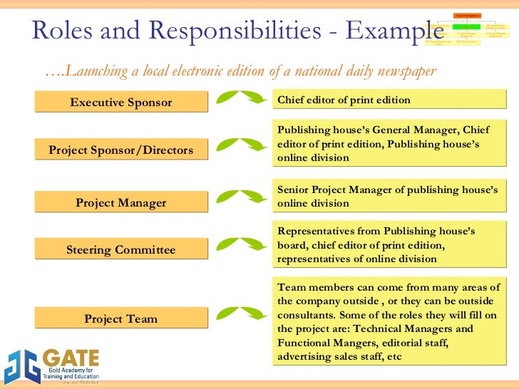 ptllsreview what your role responsibilities and