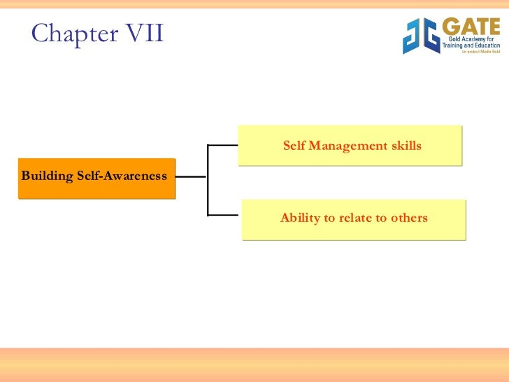 <ul><ul><li>Building Self-Awareness </li></ul></ul>Self Management skills Ability to relate to others Chapter VII