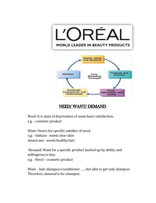 4ps of loreal For more than a century, l'oréal has been involved in the adventure of beauty the small company founded by eugène schueller in 1909 has become the number one cosmetic group in the world.