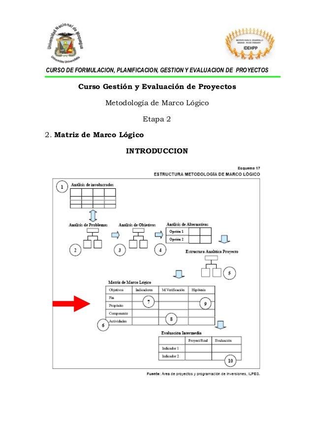 CURSO DE FORMULACION, PLANIFICACION, GESTION Y EVALUACION DE PROYECTOS Curso Gestión y Evaluación de Proyectos Metodología...