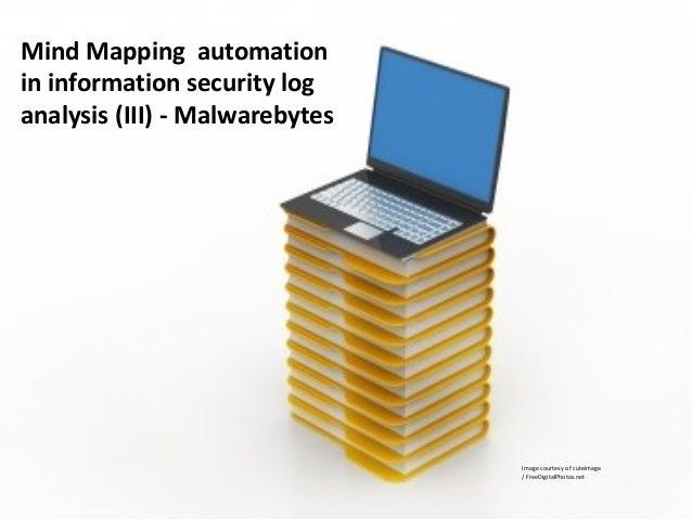 Mind Mapping automation in information security log analysis (III) - Malwarebytes  Image courtesy of cuteimage / FreeDigit...