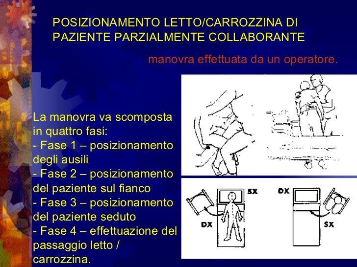 Movimentazione manuale dei carichi strutture sanitarie - Mobilizzazione paziente emiplegico letto carrozzina ...