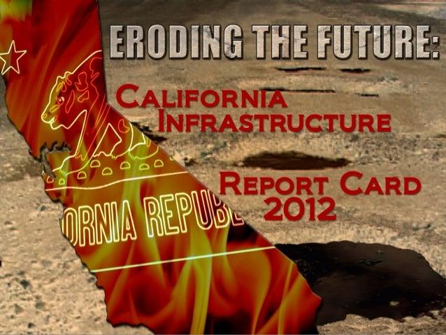 California's Infrastructure GPA                    Aviation                       C-       Levees                      Por...