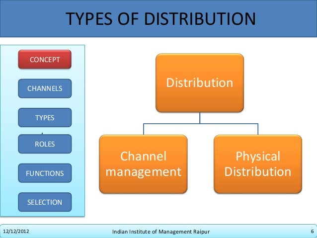 distribution channel management Distribution channels - their nature and importance of channels, channel behavior & organization, channel design decisions and channel management decisions p.