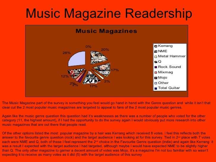 Music magazine questionnaire for pop fans for survey, please help?