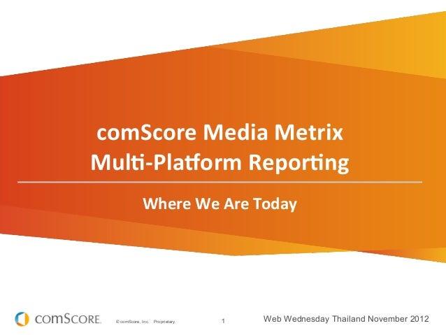 comScore Media Metrix  Mul0-‐Pla3orm Repor0ng                                                            ...