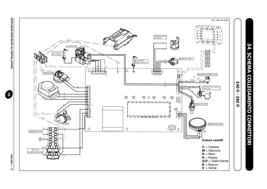 Baxi luna 310 fi manual for Baxi eco 3 manuale
