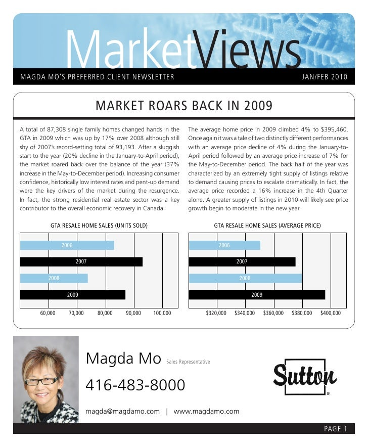 MarketViews MAGDA MO'S PREFERRED CLIENT NEWSLETTER                                                                        ...