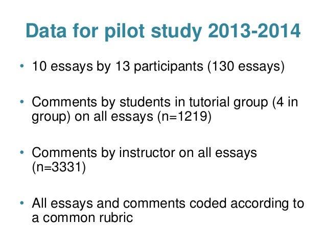 essays over peer pressure