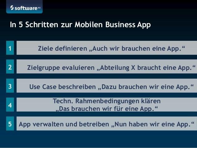 """In 5 Schritten zur Mobilen Business App Ziele definieren """"Auch wir brauchen eine App."""" Zielgruppe evaluieren """"Abteilung X ..."""