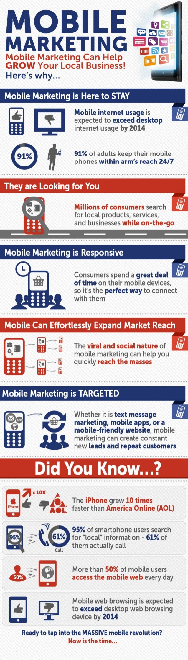 Mobile Marketing is Here to STAY