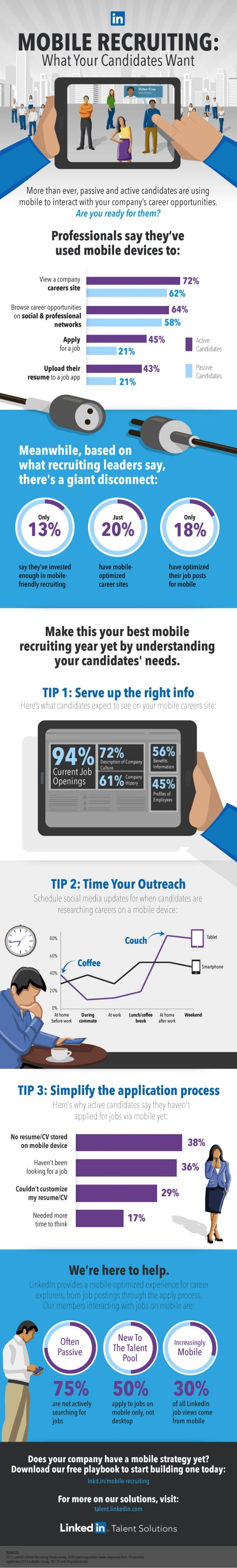 Mobile Recruiting Statistics That Will Give You Pause | INFOGRAPHIC