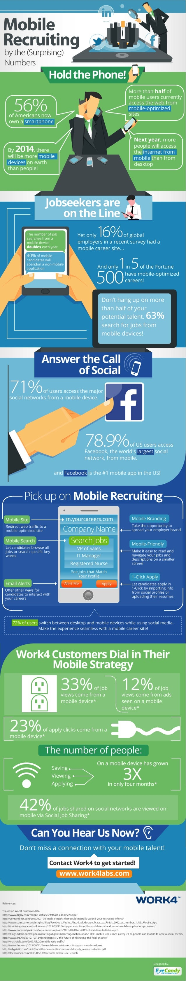 Mobile Recruiting by the (Surprising) Numbers