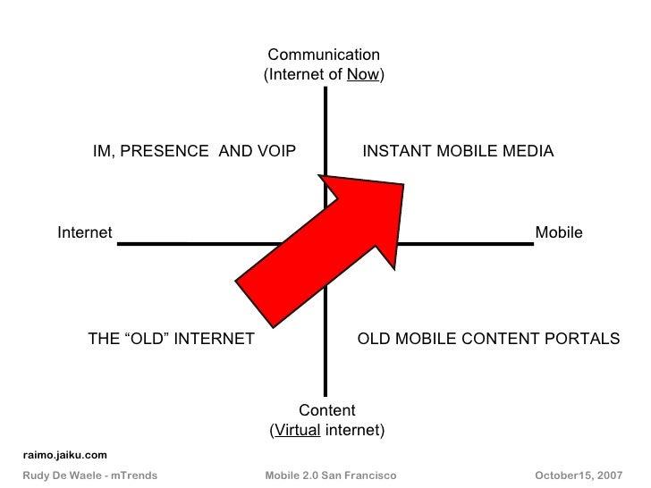 Google's mobile future thinking - V4 - Mark de Kock