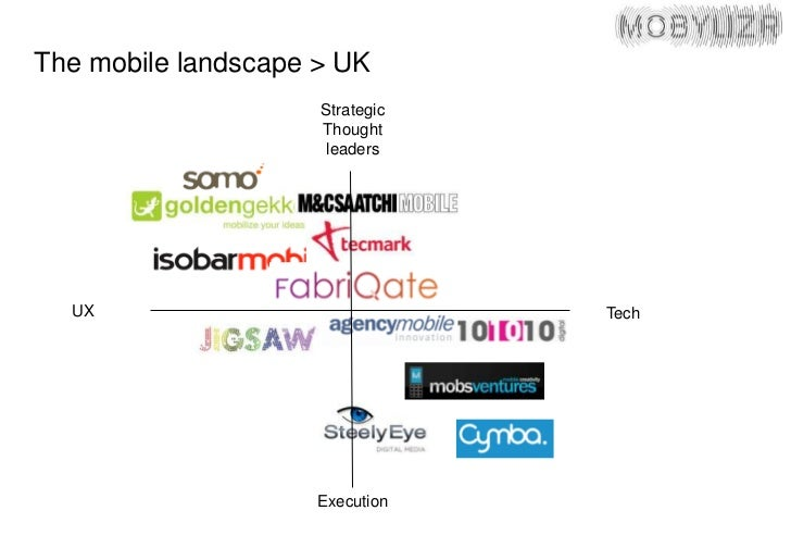 The mobile landscape > UK                     Strategic                     Thought                      leaders  UX      ...