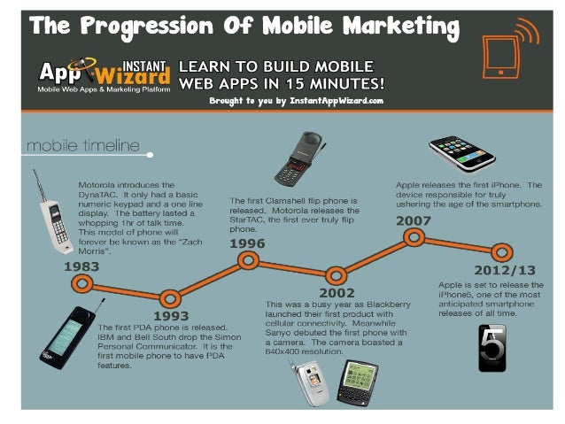 visit instantappwizard.com/blog for a Mobile Marketing overview