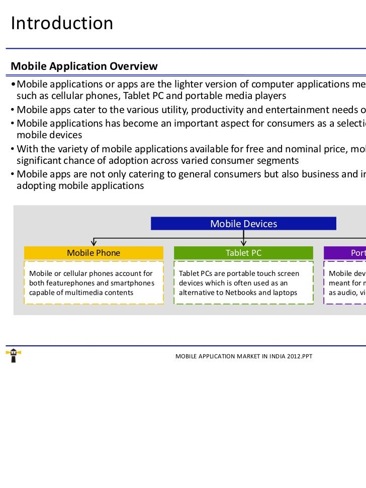 Mobile Applications Research?