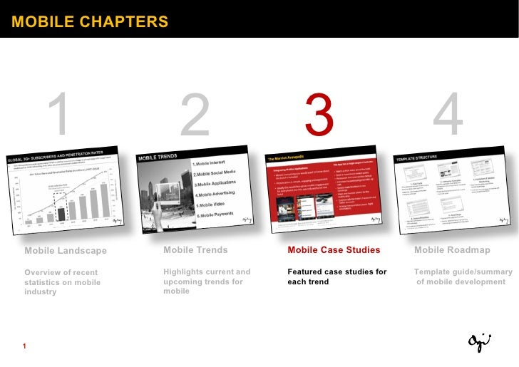 MOBILE CHAPTERS 1 2 3 4 Mobile Landscape Overview of recent  statistics on mobile industry Mobile Trends Highlights curren...